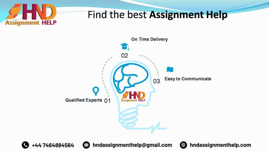 www.hndassignmenthelp.com